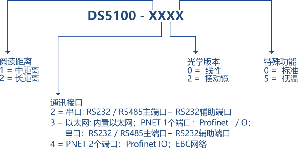 DS5100.png